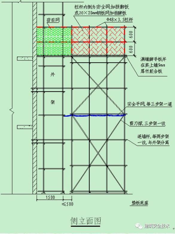 建筑工程外脚手架搭设标准全面图解_70