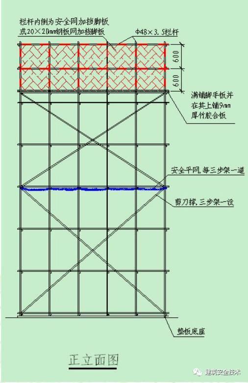 建筑工程外脚手架搭设标准全面图解_69