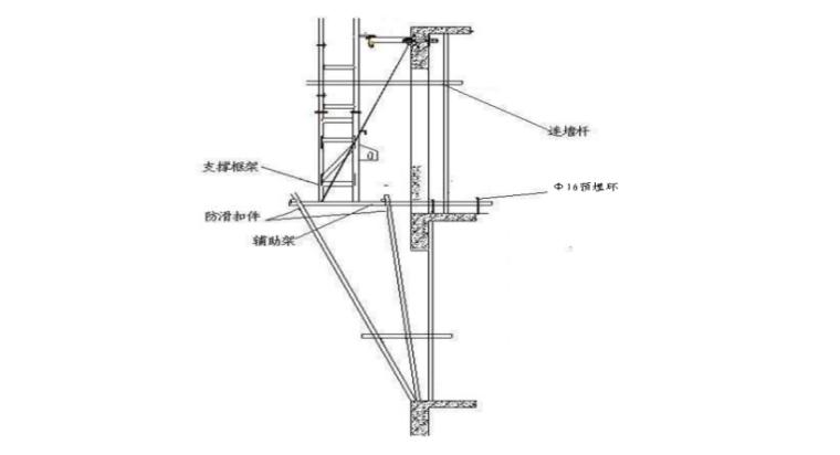 附着式升降脚手架安全专项施工方案-03 卡环埋设方式