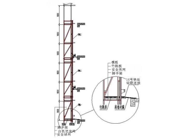 附着式升降脚手架安全专项施工方案-05 架体密封示意图
