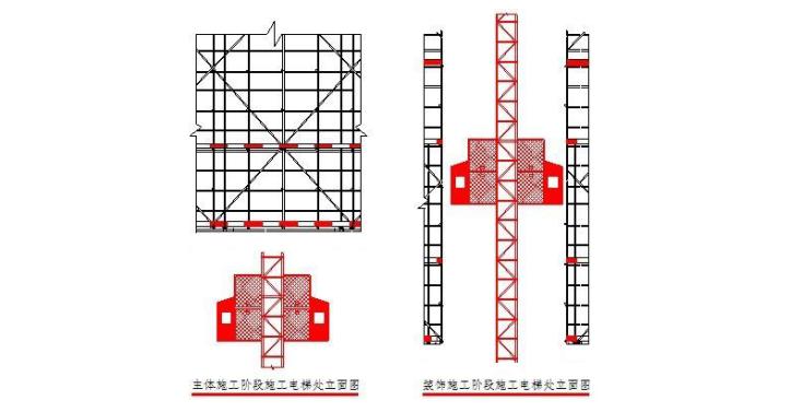附着式升降脚手架安全专项施工方案-06 施工电梯处的架体处理