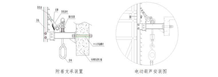 附着式升降脚手架安全专项施工方案-04 附着支承装置