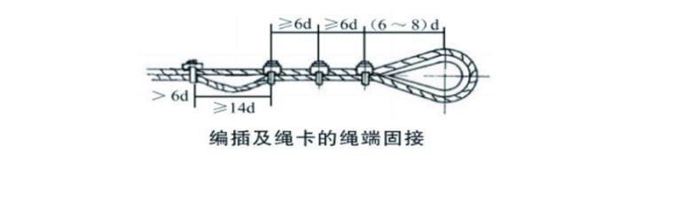 悬挑式卸料平台工程安全专项施工方案-06 卸料平台节点图