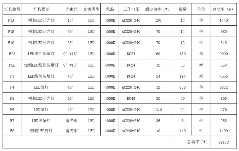 上海前滩晶耀广场照明工程-202002281439008503