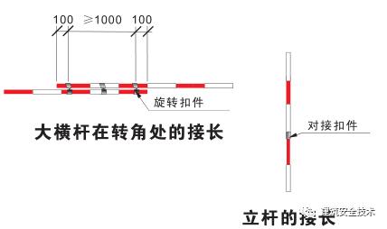 建筑工程外脚手架搭设标准全面图解_5