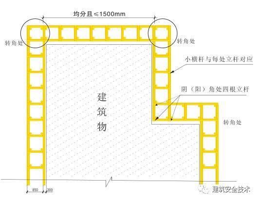 建筑工程外脚手架搭设标准全面图解_4