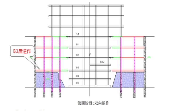 34层综合体建筑逆作法安全专项施工方案-06 双向逆作