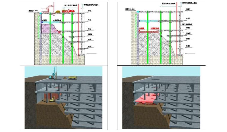 34层综合体建筑逆作法安全专项施工方案-04 支撑