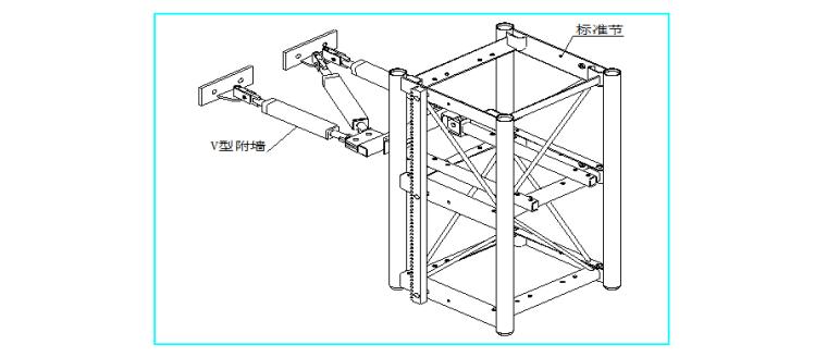 施工电梯拆除安全专项施工方案-03 电梯平台拆卸与导轨架同步