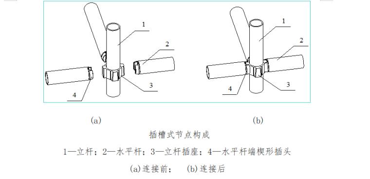 承插式模板工程安全专项施工方案-02 插槽式节点构成