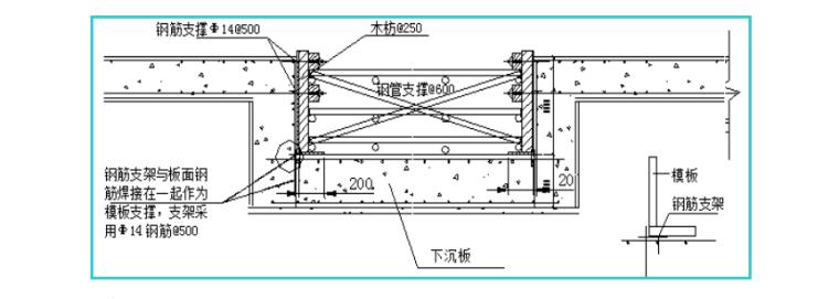 承插式模板工程安全专项施工方案-06 降板处支设吊模