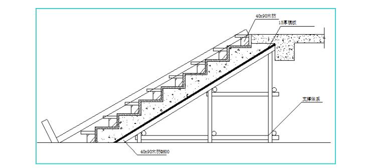 承插式模板工程安全专项施工方案-04 楼梯模板安装示意图