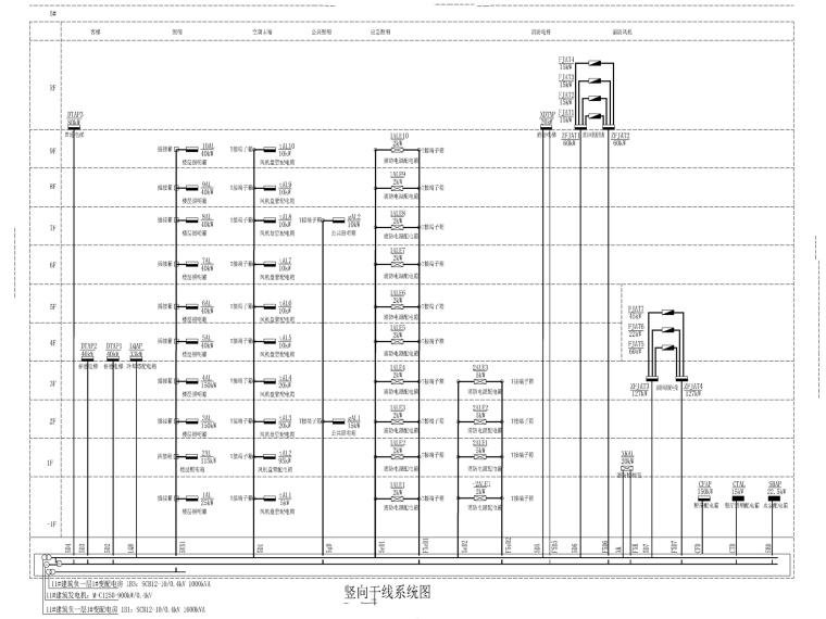 [重庆]知名大学综合楼电气施工图2019-5竖向干线系统图_副本