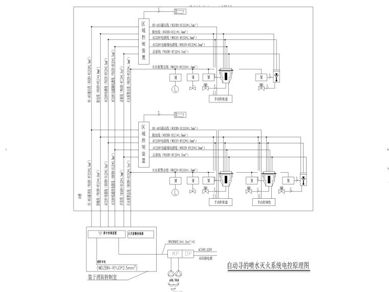 [重庆]知名大学综合楼电气施工图2019-10自动寻的喷水灭火系统电控原理图_副本
