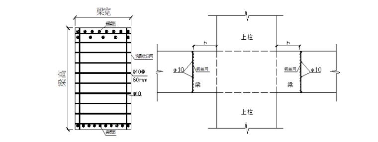 高层建筑高强混凝土工程施工方案-04 梁柱节点混凝土浇筑立面图