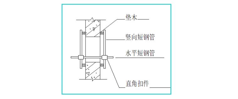 落地式卸料平台安全专项施工方案-02 洞口刚性连接