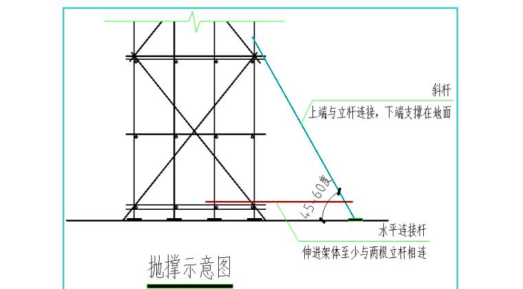 落地式卸料平台安全专项施工方案-04 抛撑示意图