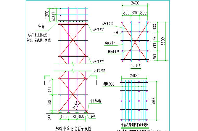 落地式卸料平台安全专项施工方案-06 卸料平台