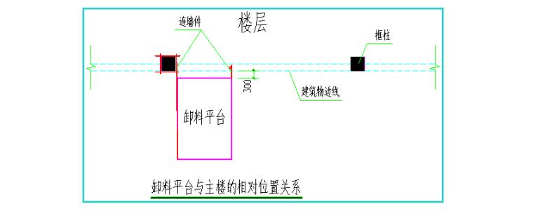 落地式卸料平台安全专项施工方案-05 临时拆除平台