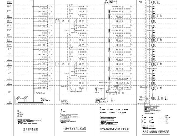 知名院_四栋住宅楼经典电气施工图-6弱电系统图