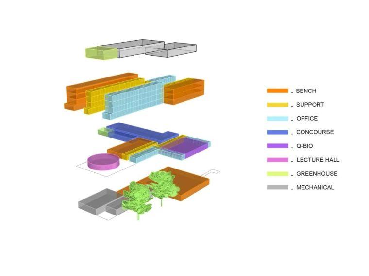 新作|耶鲁大学科学楼:重塑科研社区_10