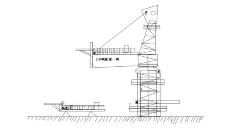 塔吊拆除工程安全专项施工方案-03 拆起重臂和起重臂拉杆