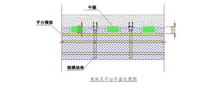 超高层塔楼核心筒液压爬模安全专项施工方案-06 架体及平台平面处理图