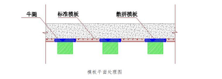 超高层塔楼核心筒液压爬模安全专项施工方案-07 模板平面处理图
