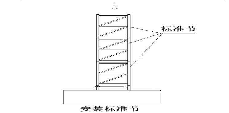 塔吊安装工程安全专项施工方案-04 安装标准节