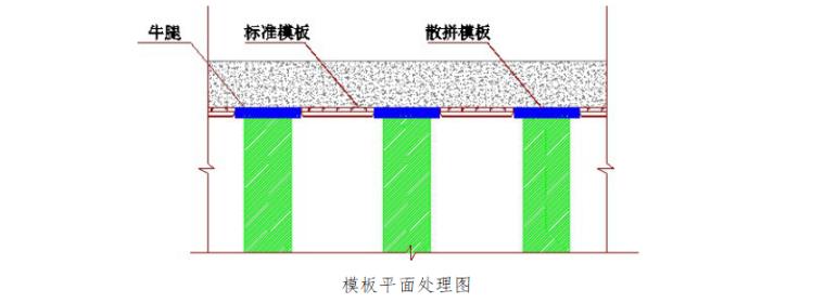 超高层塔楼核心筒液压爬模安全专项施工方案-08 模板平面处理图