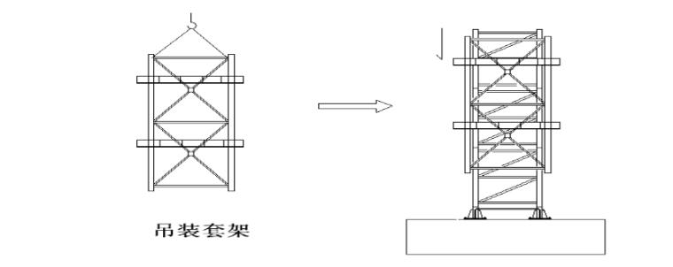 塔吊安装工程安全专项施工方案-05 安装顶升套架