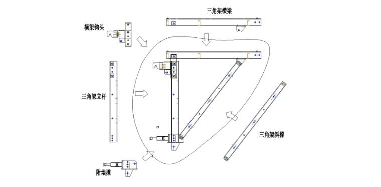 超高层塔楼核心筒液压爬模安全专项施工方案-10 承重三脚架组装示意图