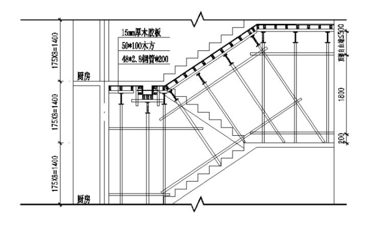 模板工程(轮扣式)安全专项施工方案-05 楼梯支撑剖面图