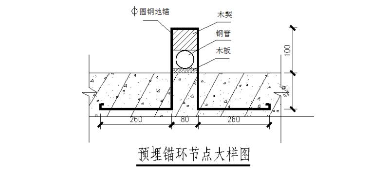 超高层悬挑式水平防护棚安全专项施工方案-05 预埋锚环节点大样图