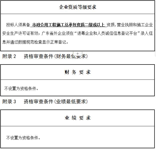 新建道路交通工程图纸_预算表_招标文件2020-资格审核条件