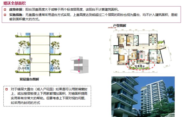 房企户型面积赠送研究(83页,图文)-露台
