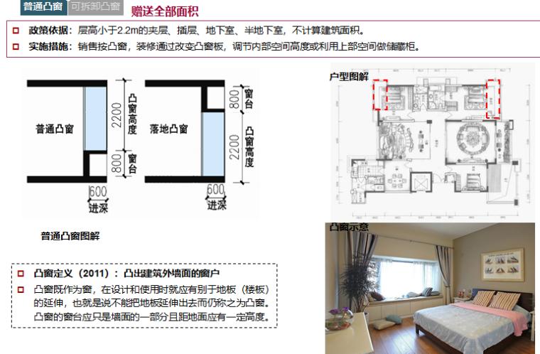房企户型面积赠送研究(83页,图文)-普通凸窗