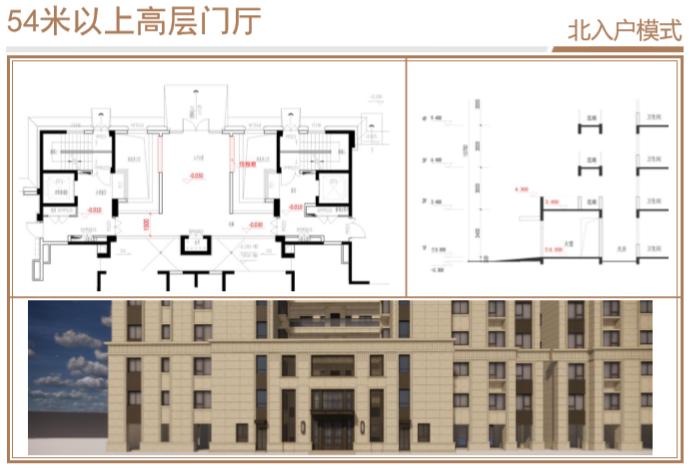 知名房企住宅标准化户型库使用指引(2019年)-54米以上高层门厅
