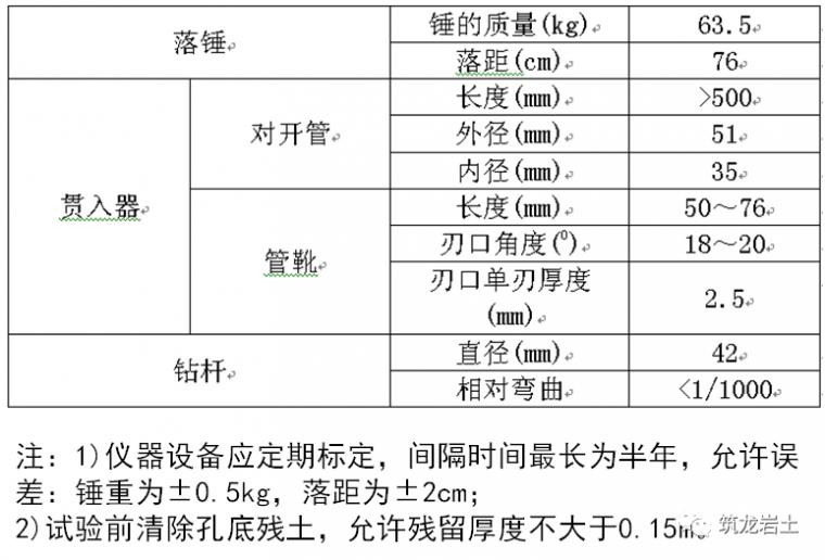 岩土工程勘察基本知识_6