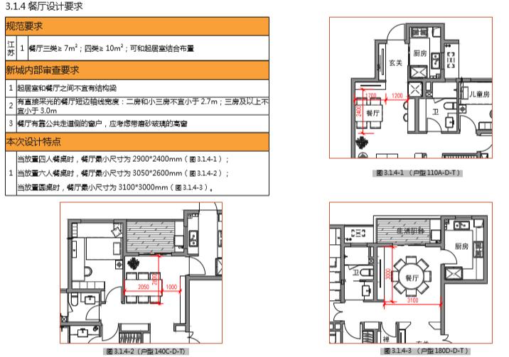 <a href='https://bbs.zhulong.com/101010_group_200108/?f=bbs_message' target='_blank' onerror=
