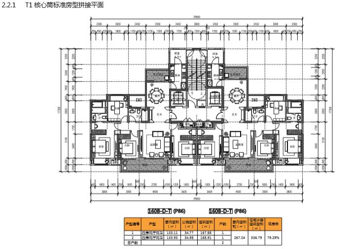 房地产公司住宅标准产品手册(图文丰富)-T1核心筒标准房型拼接平面