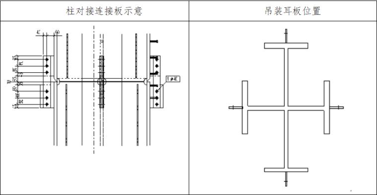 65层塔楼钢结构安装安全专项施工方案-05 柱对接连接板及吊装吊耳位置确定