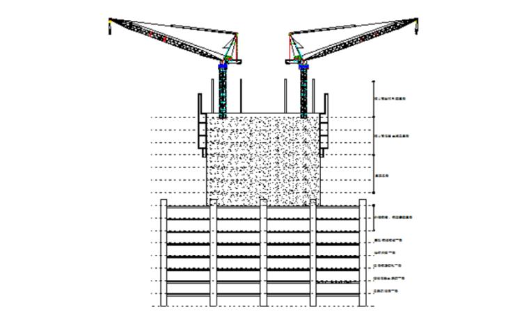 65层塔楼钢结构安装安全专项施工方案-07 塔楼流水竖向施工分步图
