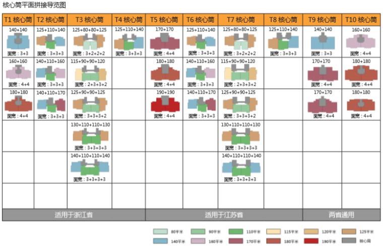 房地产公司住宅标准产品手册(图文丰富)-核心筒平面拼接导览图