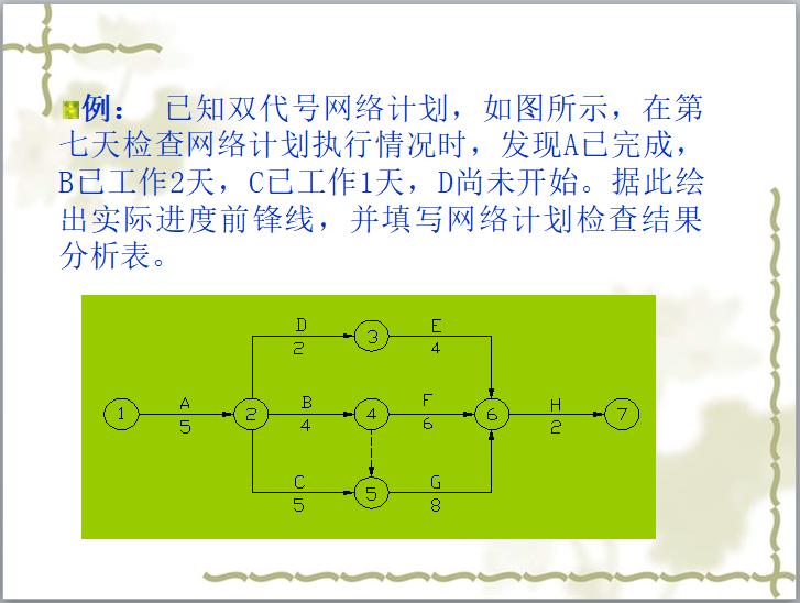 建设工程监理的目标控制(185页)-例题