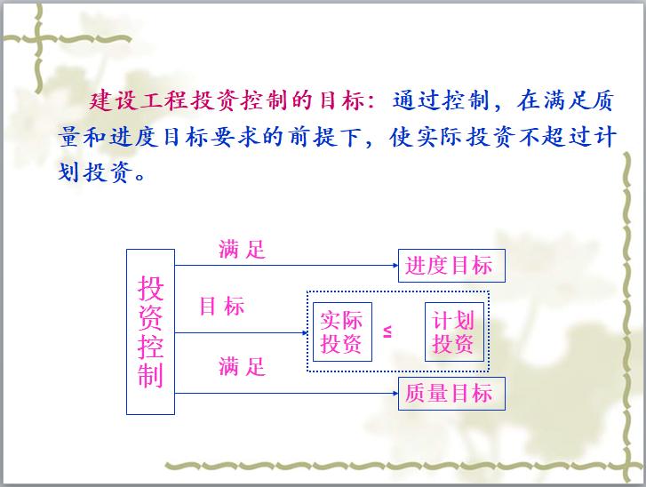 建设工程监理的目标控制(185页)-建设工程投资控制的目标