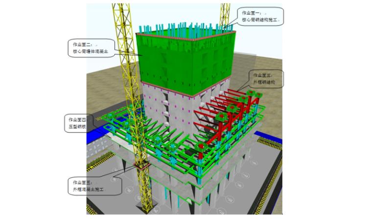 65层塔楼钢结构安装安全专项施工方案-08 塔楼流水施工顺序图