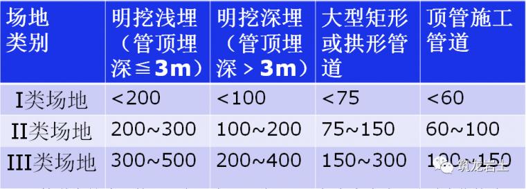 岩土工程勘察基本知识_3