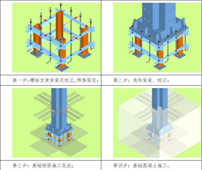 65层塔楼钢结构安装安全专项施工方案-09 首节角柱安装流程图