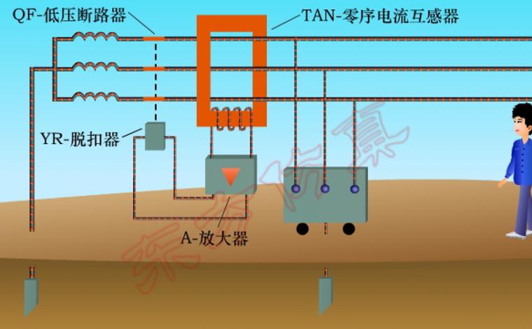 施工现场三相五线制工地电路布线详解PPT-03 漏电保护器的工作原理